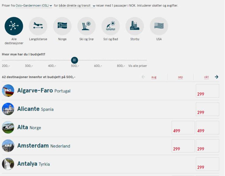 Norwegian sine nettsider er geniale dersom man ikke helt vet hvor man vil dra.